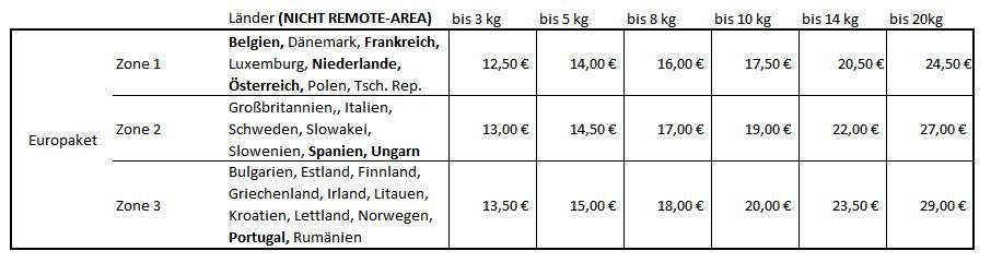 Versandkosten EU Paket